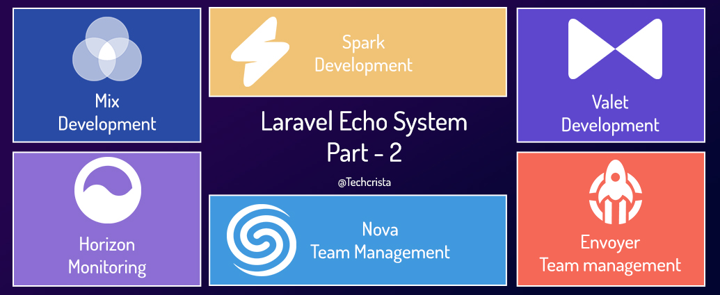 Laravel Ecosystem Tools and Packages - Part 2